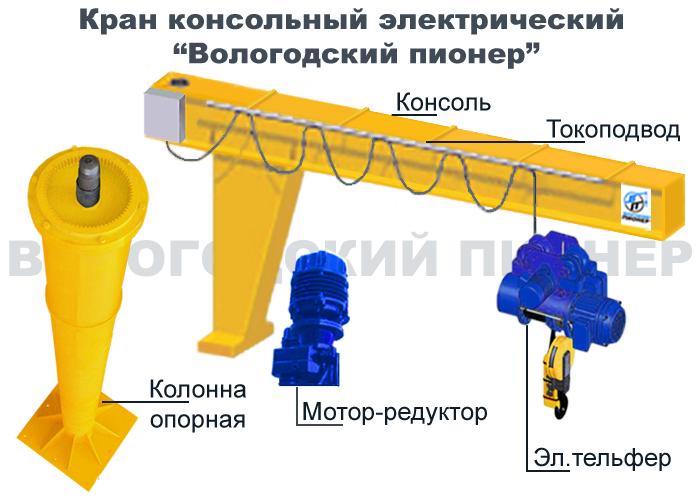 Как сделать поворотный кран